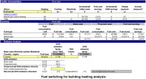Technical Analysis Example